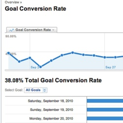 7 Things That Are More Important Than SEO thumnail